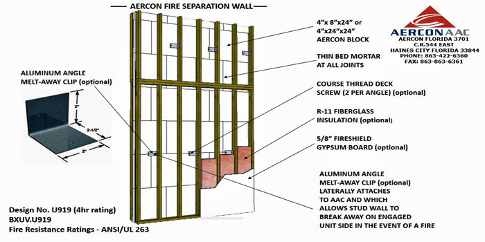 Aercon Fire Separation Wall using 8 inch AAC