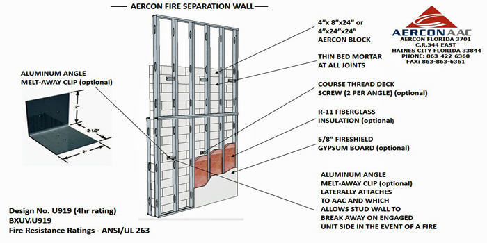 Aercon shaft wall using 4 inch AAC