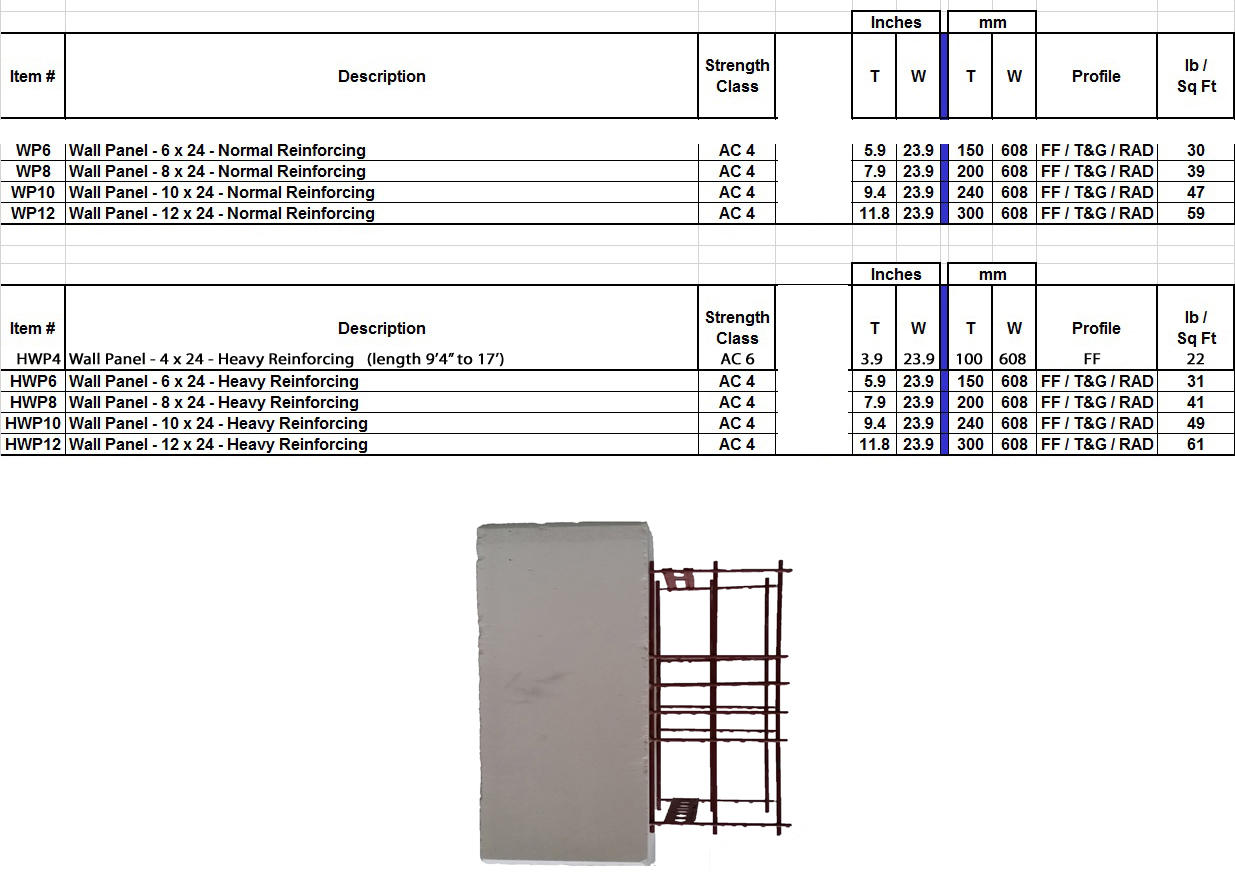 horizontal-panels AutoClaved Aerated Concrete