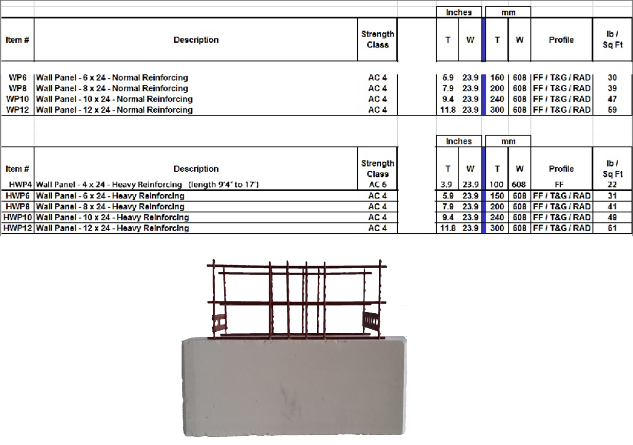 vertical-panels AutoClaved Aerated Concrete