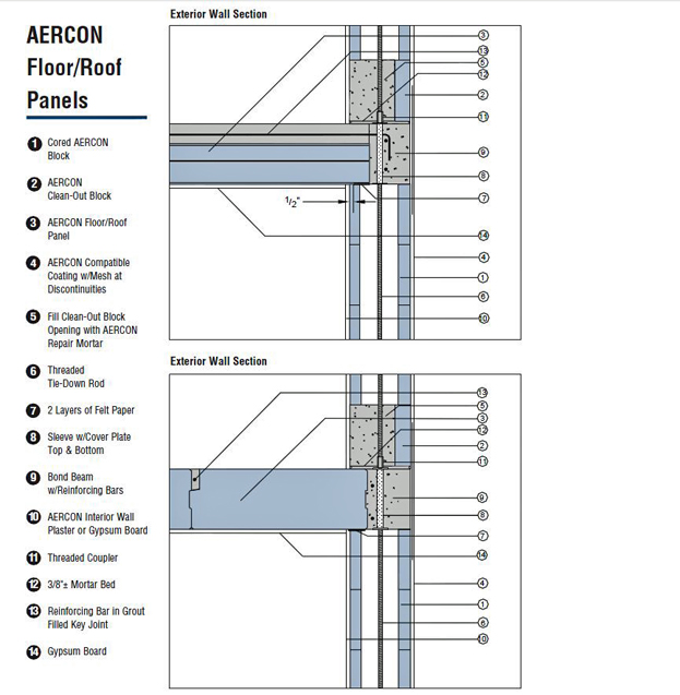 Construction Details Aercon Aac Autoclaved Aerated Concrete