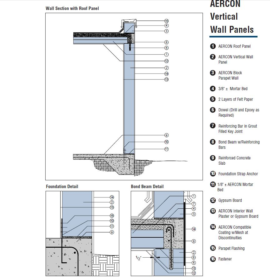 Wall Construction Details : Wall section diagram images how to guide and refrence