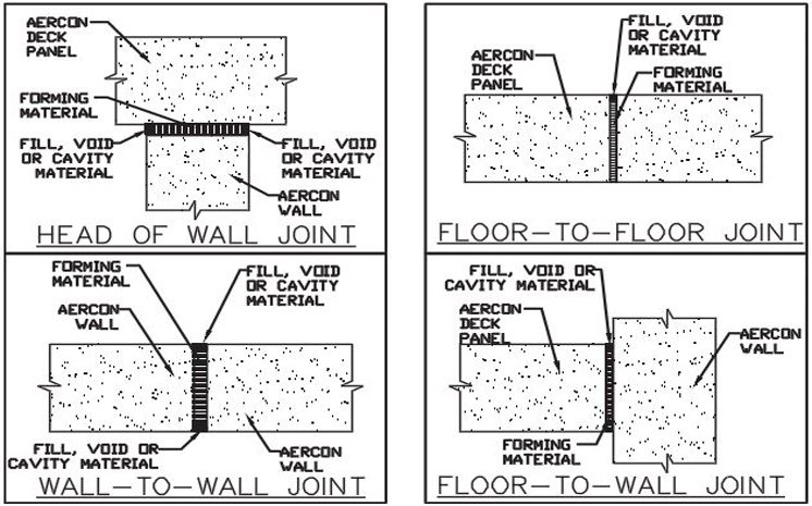Fire Rated Wall Systems : Fire resistance aercon aac autoclaved aerated concrete